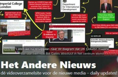 UK Column News: Bill Gates is het centrum – Nederlands ondertiteld